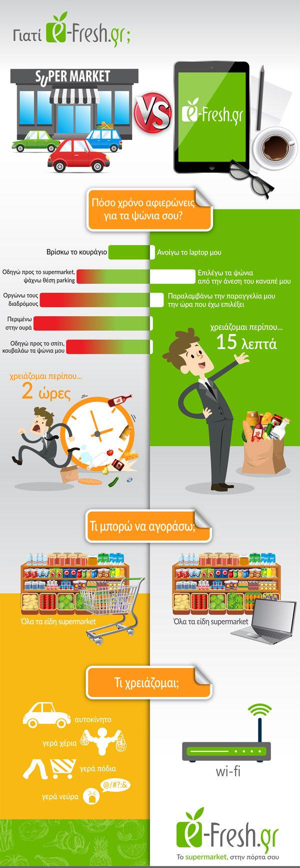 e-fresh-infographic